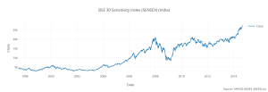 bse_30_sensitivity_index_sensex_india(1)
