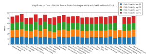 ________key_financial_data_of_public_sector_banks_for_the_period_march_2009_to_march_2013__(1)
