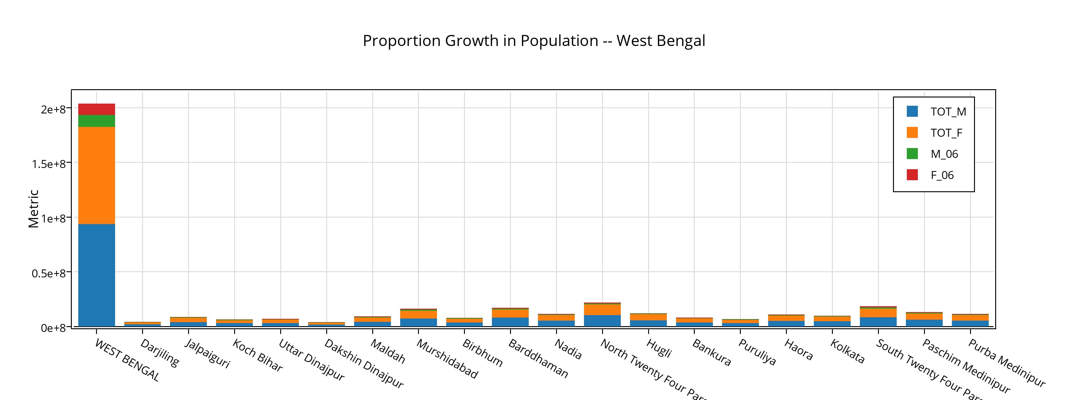 Visualized Data  Okfnlocal India-9471